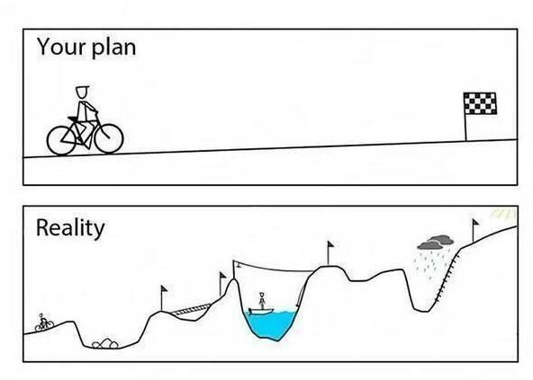 plan-reality